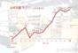 7월 소비자물가 2.6 넉 달 연속 2대 상승률…두달만에 다시 최고치